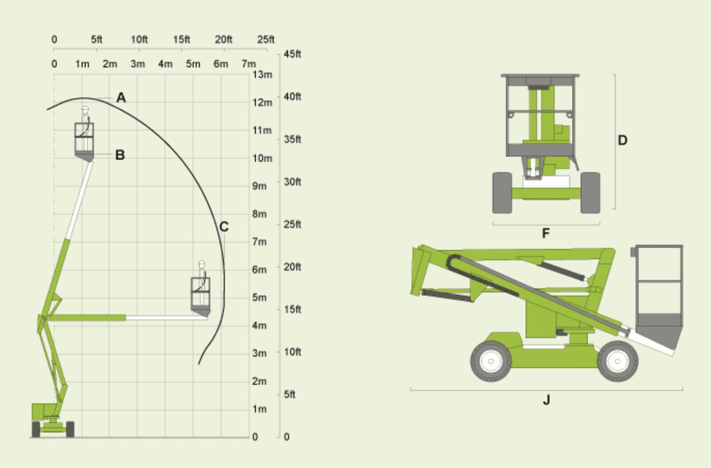 HR12 Narrow diagram