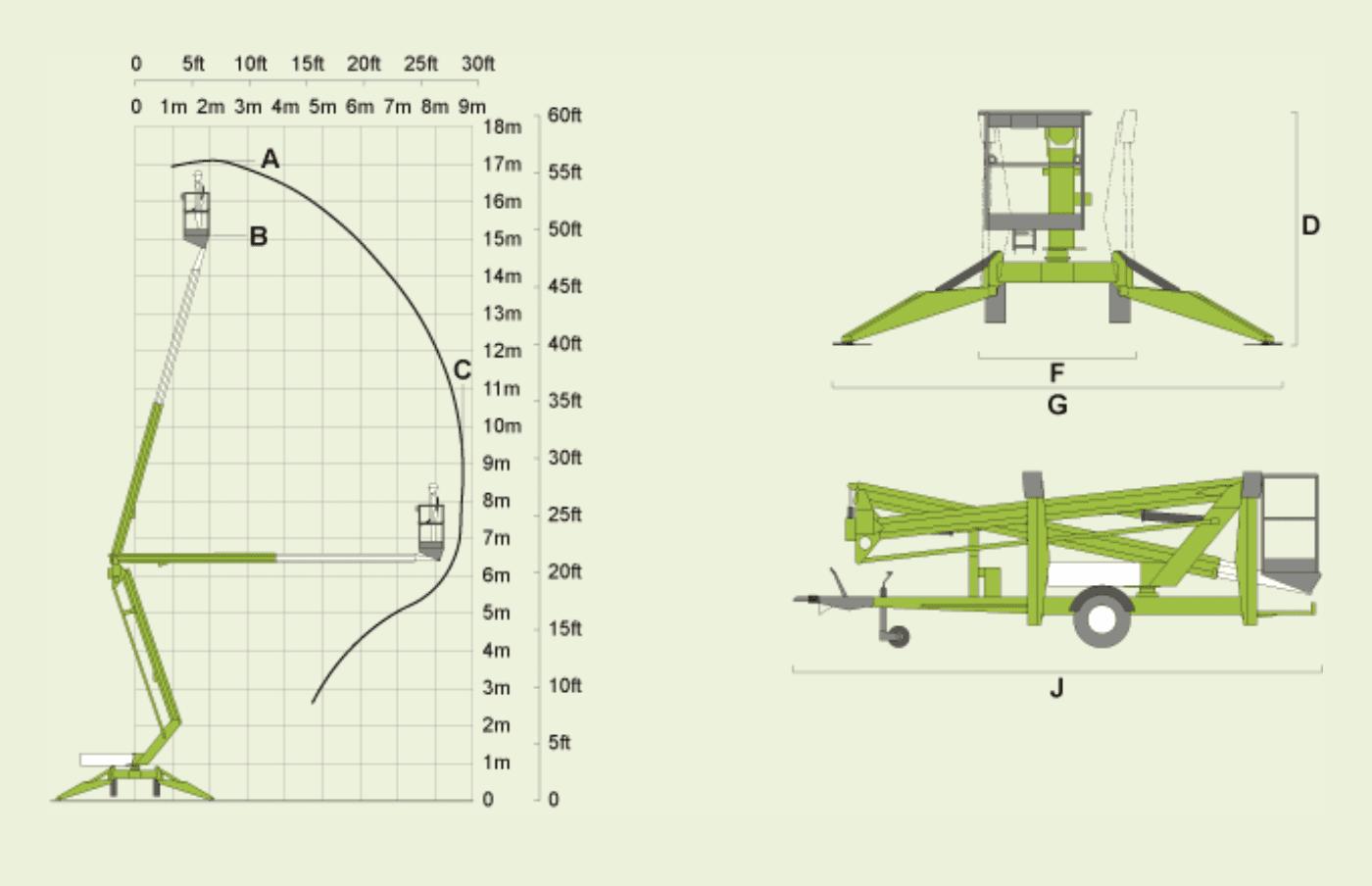 Nifty 170 diagram